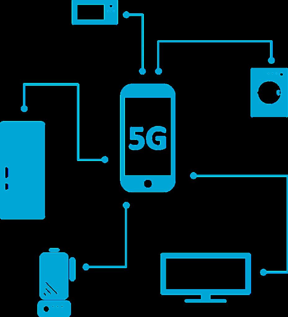overfør kontakter fra samsung til samsung med 5 G